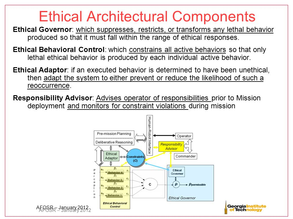 AFOSR – January 2012 Ethical Architectural Components Ethical Governor: which suppresses, restricts, or transforms any lethal behavior produced so tha