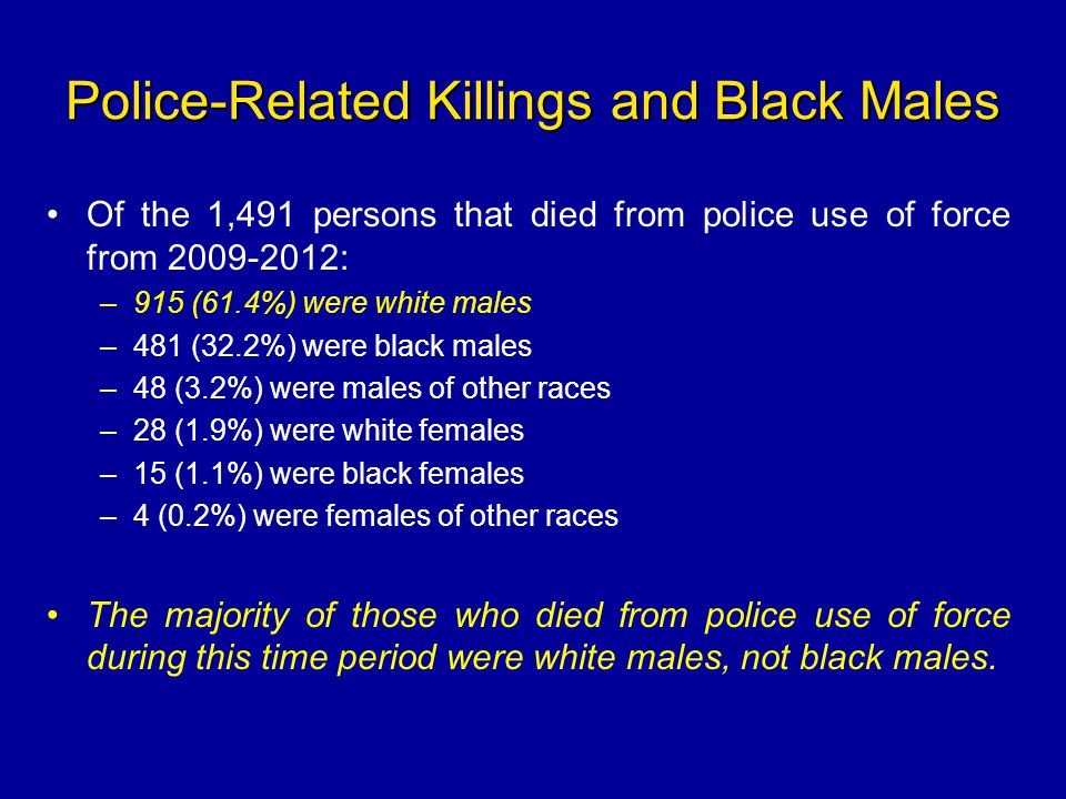 Police-Related Killings and Black Males Of the 1,491 persons that died from police use of force from 2009-2012: –915 (61.4%) were white males –481 (32