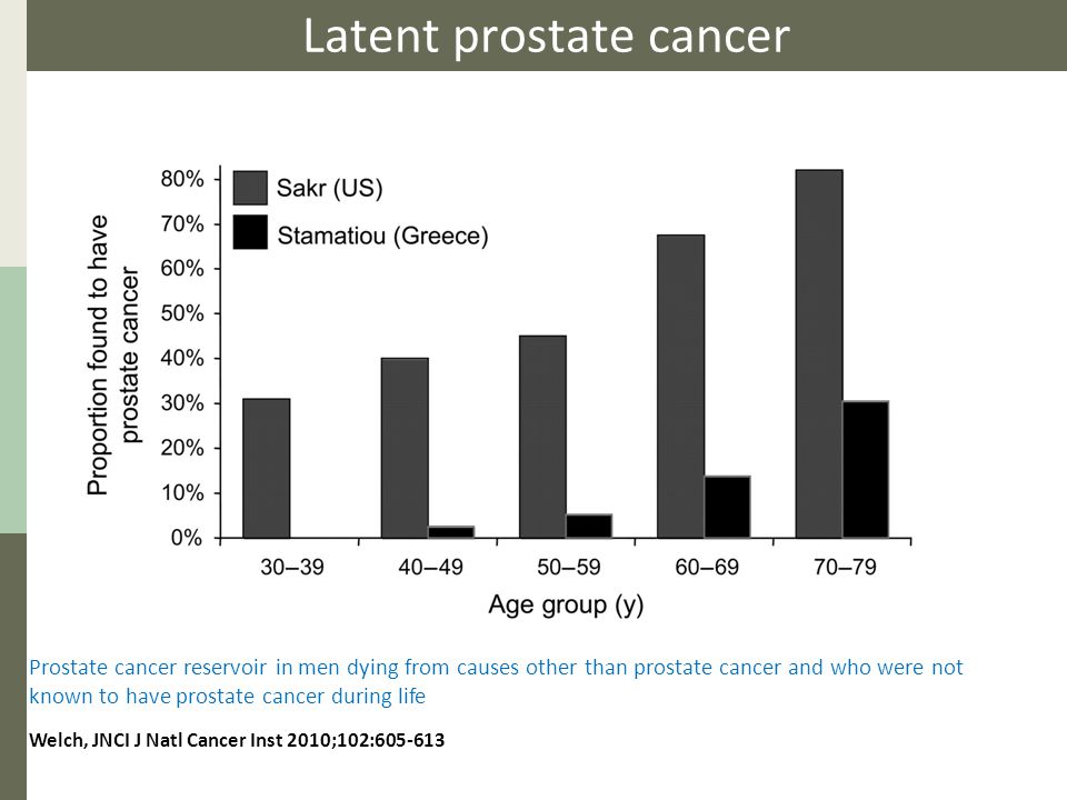 Latent prostate cancer Prostate cancer reservoir in men dying from causes other than prostate cancer and who were not known to have prostate cancer during life Welch, JNCI J Natl Cancer Inst 2010;102:605-613
