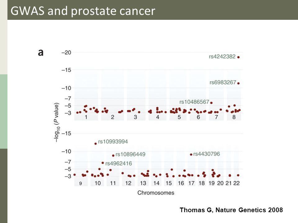 GWAS and prostate cancer Thomas G, Nature Genetics 2008