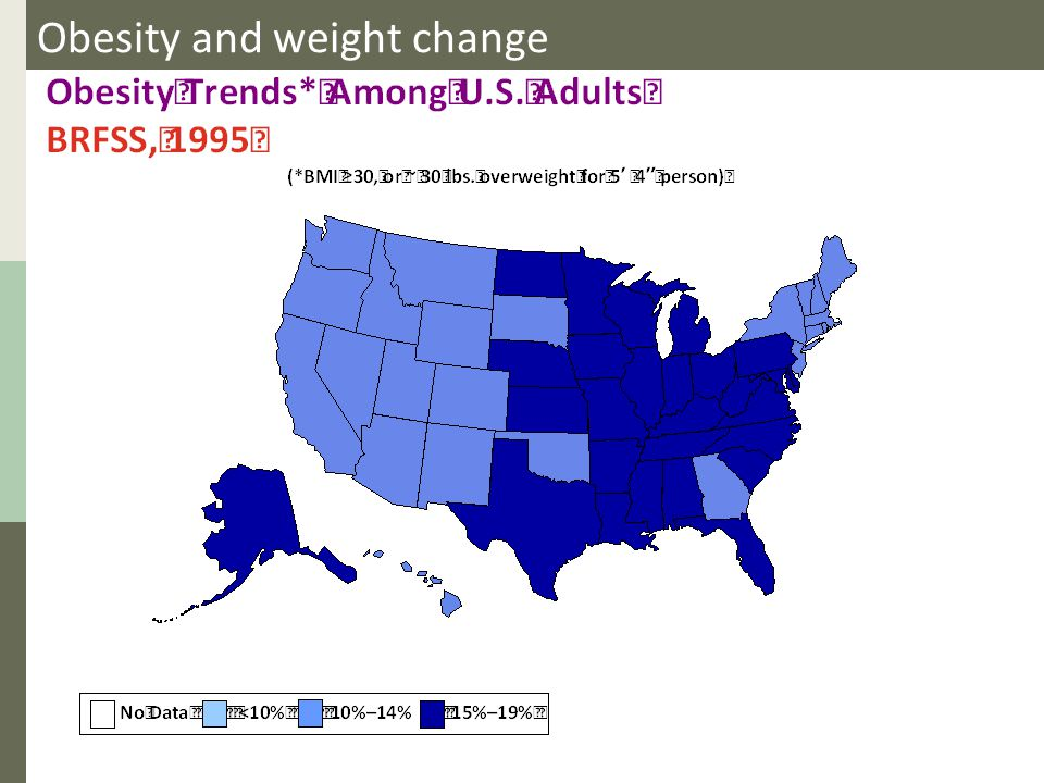 Obesity and weight change