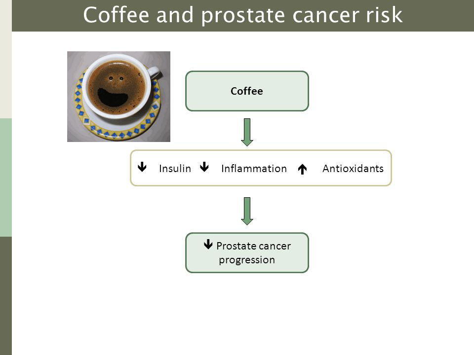 Coffee and prostate cancer risk  Insulin  Inflammation  Antioxidants Coffee  Prostate cancer progression