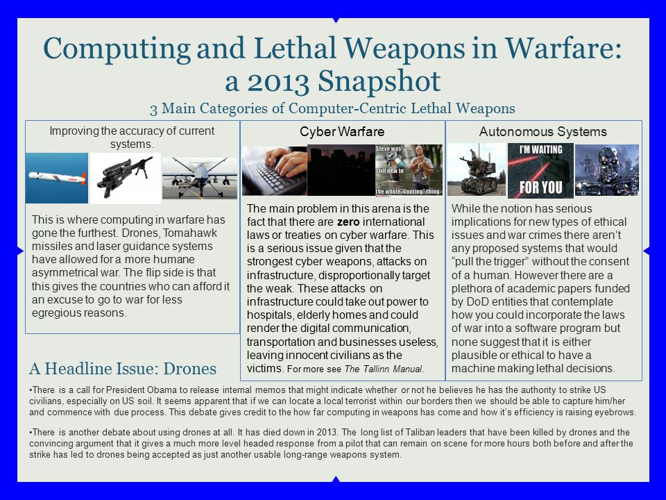 Computing and Lethal Weapons in Warfare: a 2013 Snapshot 3 Main Categories of Computer-Centric Lethal Weapons Cyber Warfare The main problem in this a