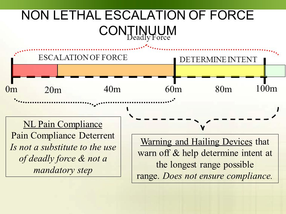NON LETHAL ESCALATION OF FORCE CONTINUUM 100m 0m 20m 60m80m DETERMINE INTENT 40m ESCALATION OF FORCE Warning and Hailing Devices that warn off & help determine intent at the longest range possible range.