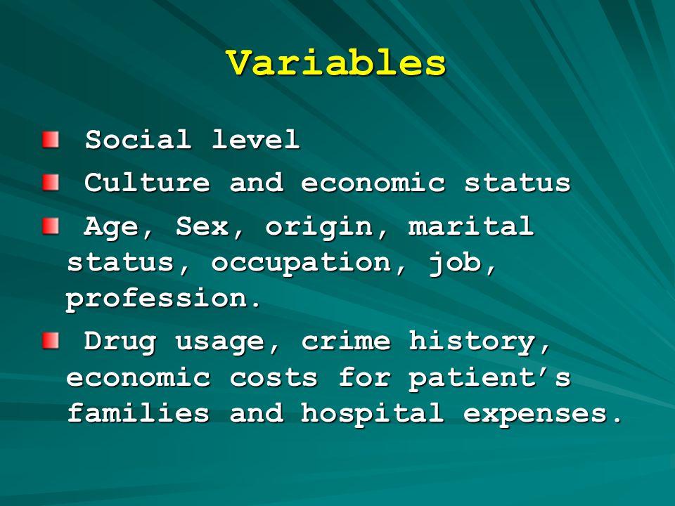 Variables Social level Social level Culture and economic status Culture and economic status Age, Sex, origin, marital status, occupation, job, profess