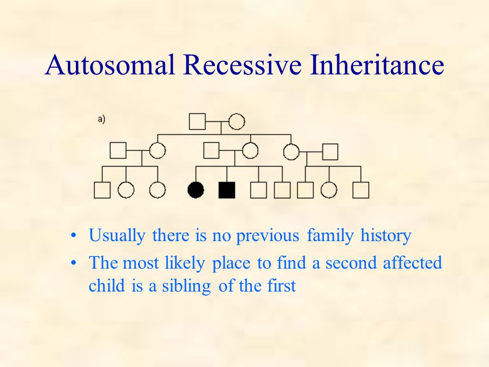 Autosomal Recessive Inheritance Usually there is no previous family history The most likely place to find a second affected child is a sibling of the first