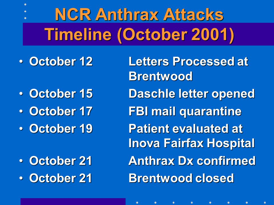 NCR Anthrax Attacks Timeline (October 2001) October 12Letters Processed at BrentwoodOctober 12Letters Processed at Brentwood October 15Daschle letter openedOctober 15Daschle letter opened October 17FBI mail quarantineOctober 17FBI mail quarantine October 19Patient evaluated at Inova Fairfax HospitalOctober 19Patient evaluated at Inova Fairfax Hospital October 21Anthrax Dx confirmedOctober 21Anthrax Dx confirmed October 21Brentwood closedOctober 21Brentwood closed