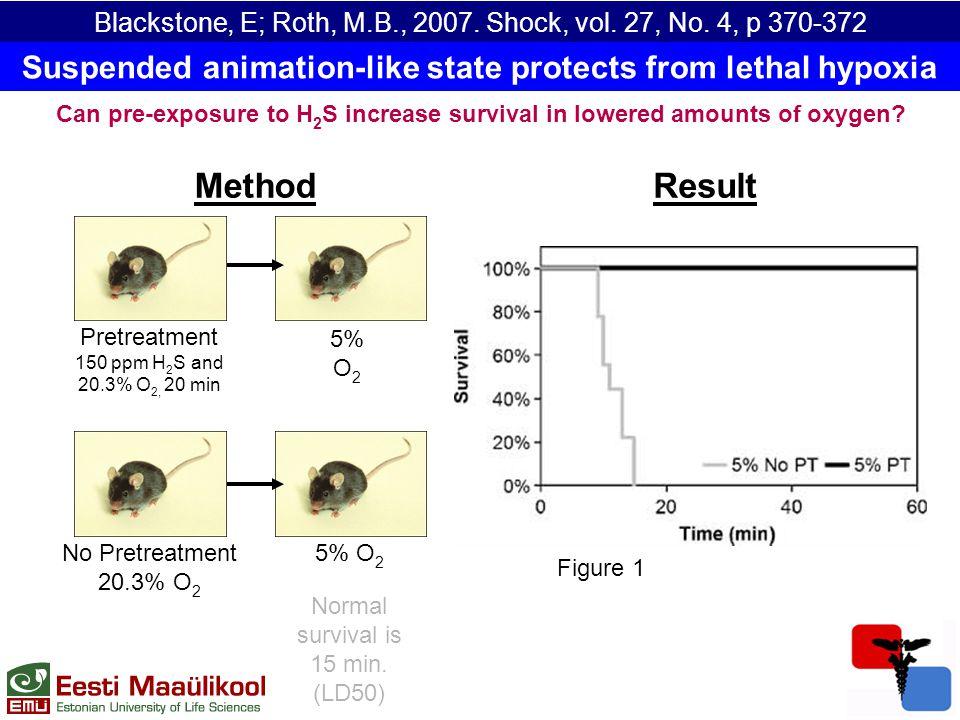 Blackstone, E; Roth, M.B., 2007.Shock, vol. 27, No.