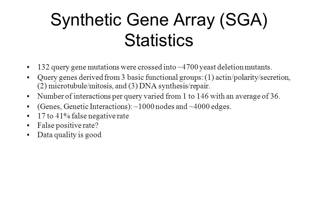 Strategy for Global Haploinsufficiency Analysis Using Microarrays