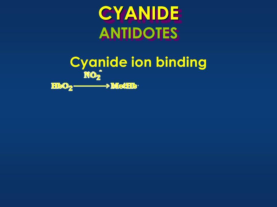 CYANIDECYANIDE Cyanide ion binding ANTIDOTES