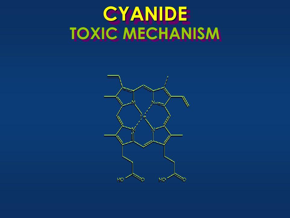 CYANIDECYANIDE TOXIC MECHANISM