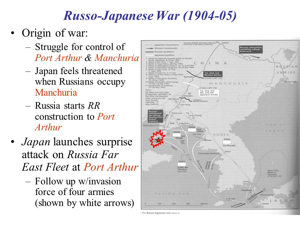 27 Russo-Japanese War (1904-05) Origin of war: –Struggle for control of Port Arthur & Manchuria –Japan feels threatened when Russians occupy Manchuria –Russia starts RR construction to Port Arthur Japan launches surprise attack on Russia Far East Fleet at Port Arthur –Follow up w/invasion force of four armies (shown by white arrows)