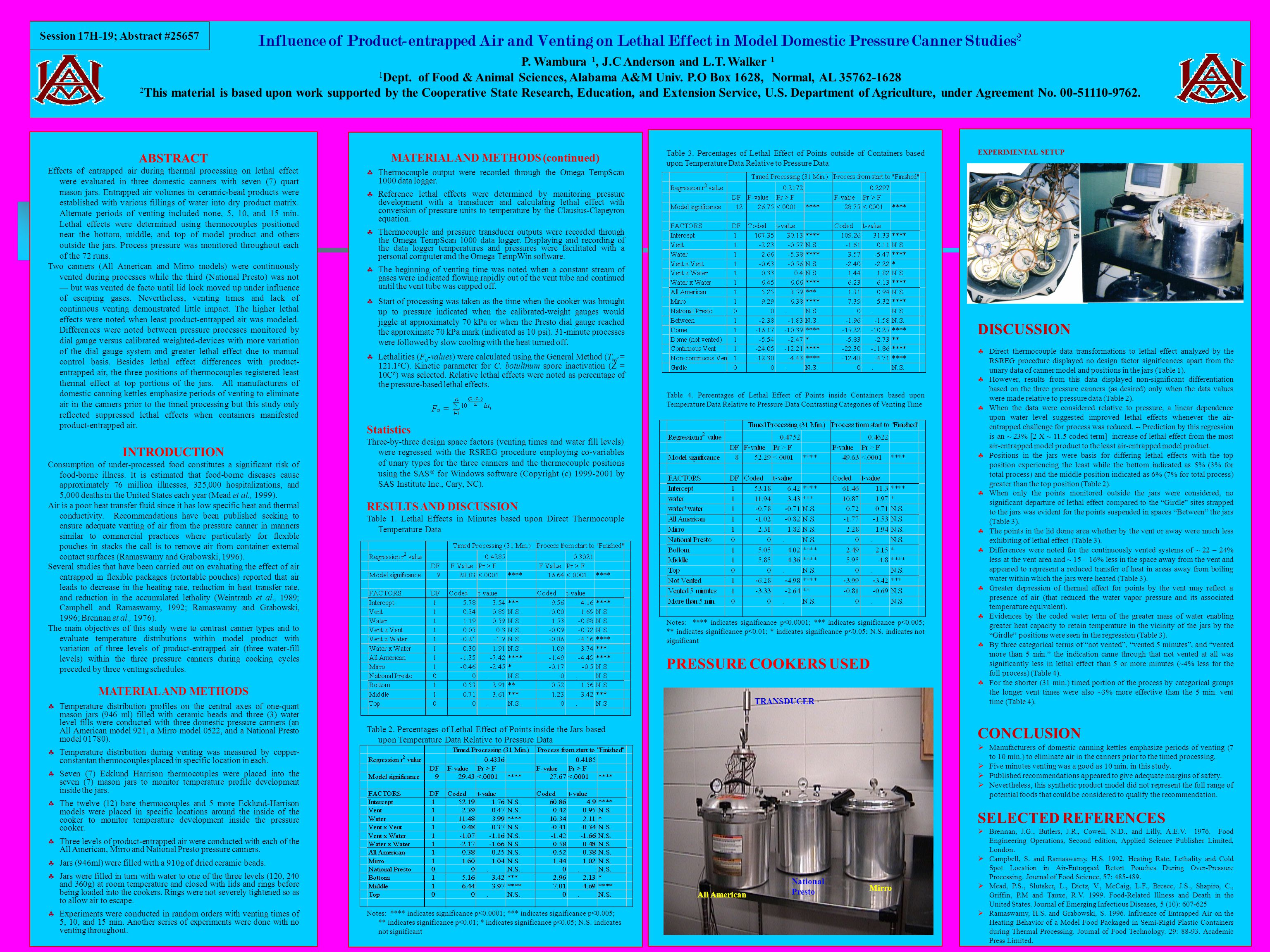Influence of Product-entrapped Air and Venting on Lethal Effect in Model Domestic Pressure Canner Studies 2 P. Wambura 1, J.C Anderson and L.T. Walker