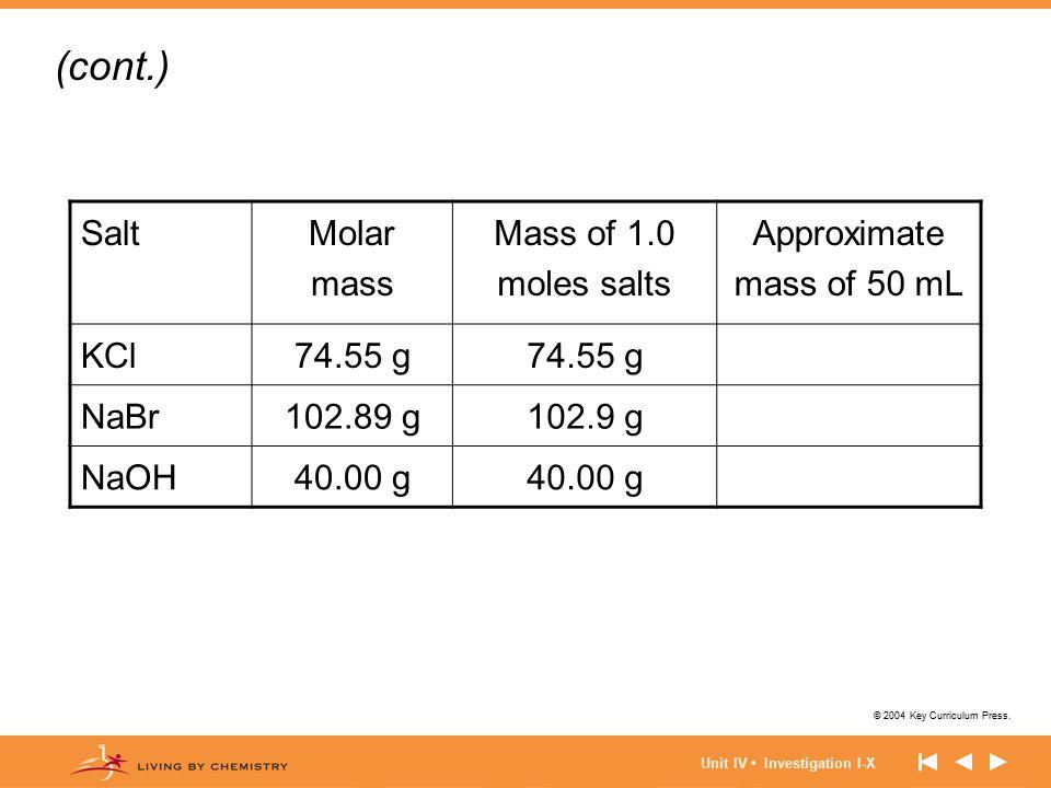 © 2004 Key Curriculum Press. Unit IV Investigation I-X Salt Molar mass Mass of 1.0 moles salts Approximate mass of 50 mL KCl74.55 g NaBr102.89 g102.9
