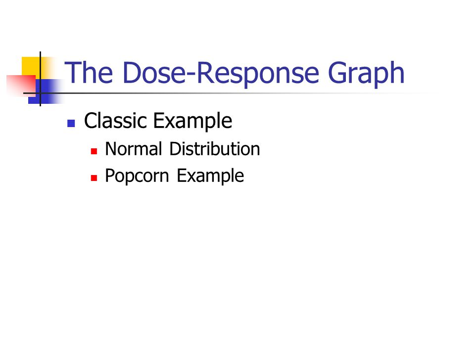The Dose-Response Graph Classic Example Normal Distribution Popcorn Example