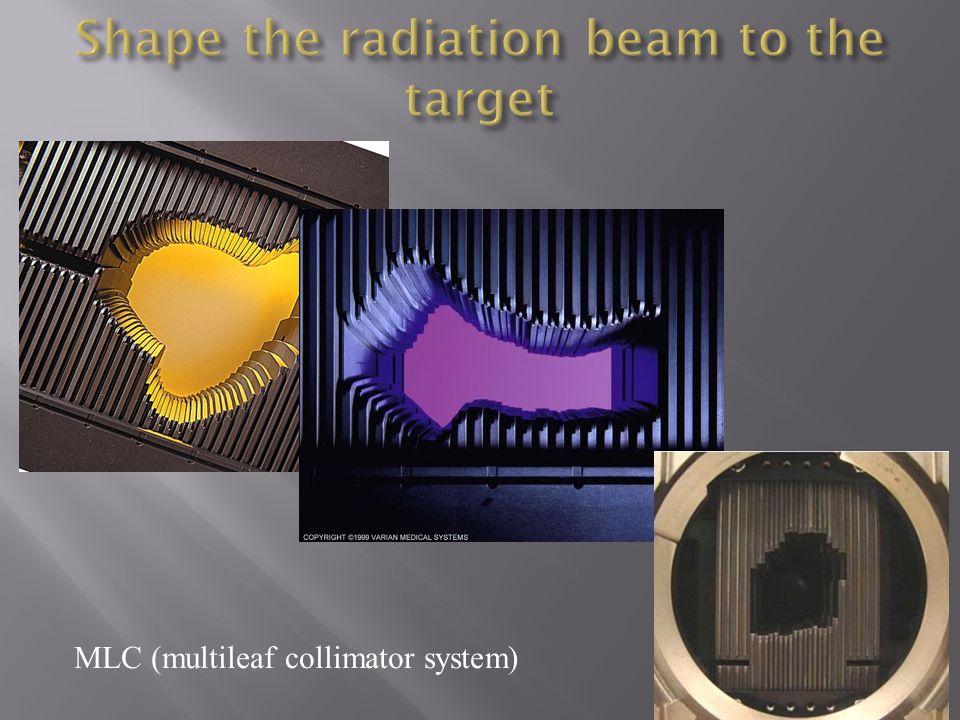 MLC (multileaf collimator system)
