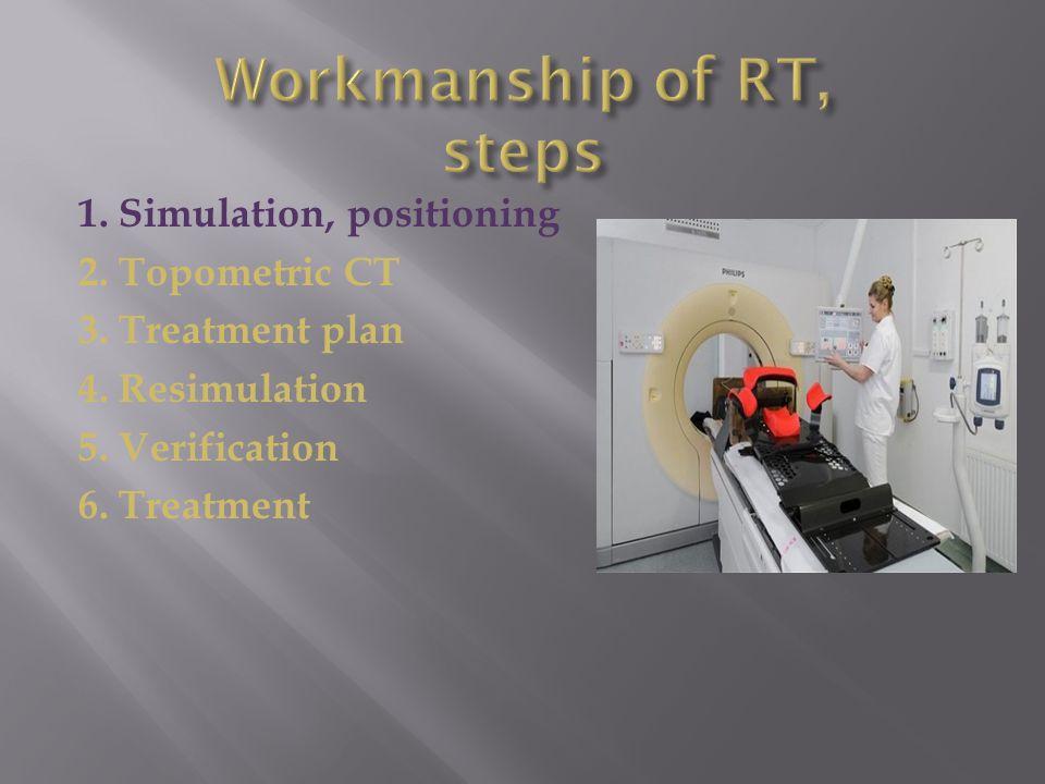 1. Simulation, positioning 2. Topometric CT 3. Treatment plan 4.