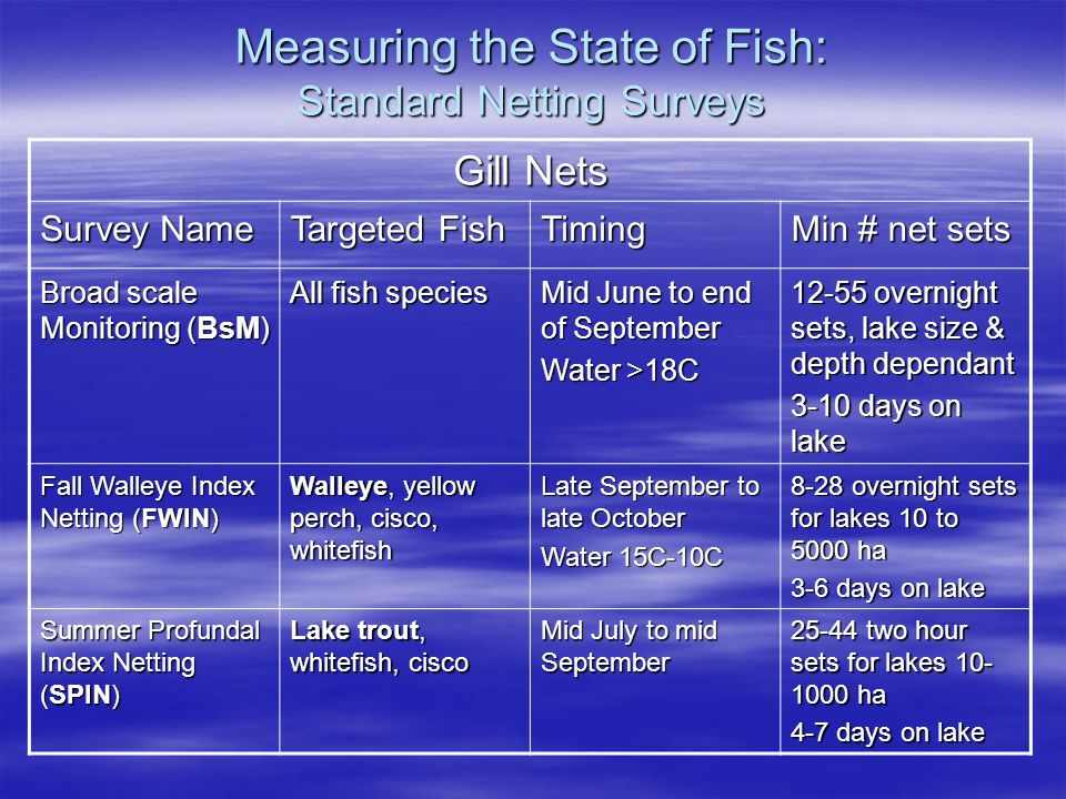 Measuring the State of Fish: Standard Netting Surveys Gill Nets Survey Name Targeted Fish Timing Min # net sets Broad scale Monitoring (BsM) All fish species Mid June to end of September Water >18C 12-55 overnight sets, lake size & depth dependant 3-10 days on lake Fall Walleye Index Netting (FWIN) Walleye, yellow perch, cisco, whitefish Late September to late October Water 15C-10C 8-28 overnight sets for lakes 10 to 5000 ha 3-6 days on lake Summer Profundal Index Netting (SPIN) Lake trout, whitefish, cisco Mid July to mid September 25-44 two hour sets for lakes 10- 1000 ha 4-7 days on lake