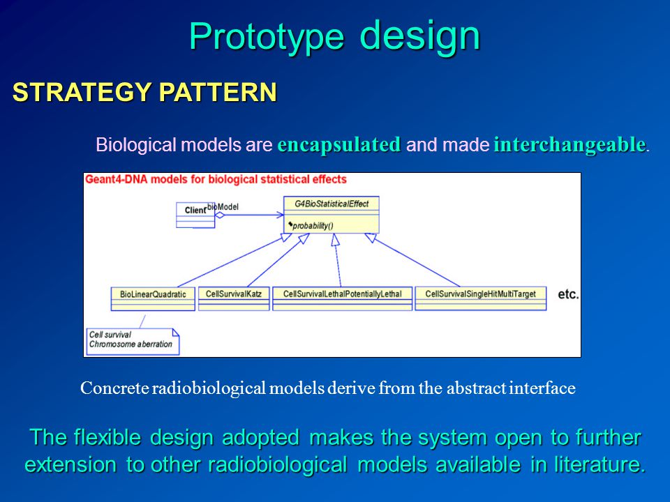 Prototype design STRATEGY PATTERN encapsulatedinterchangeable Biological models are encapsulated and made interchangeable.