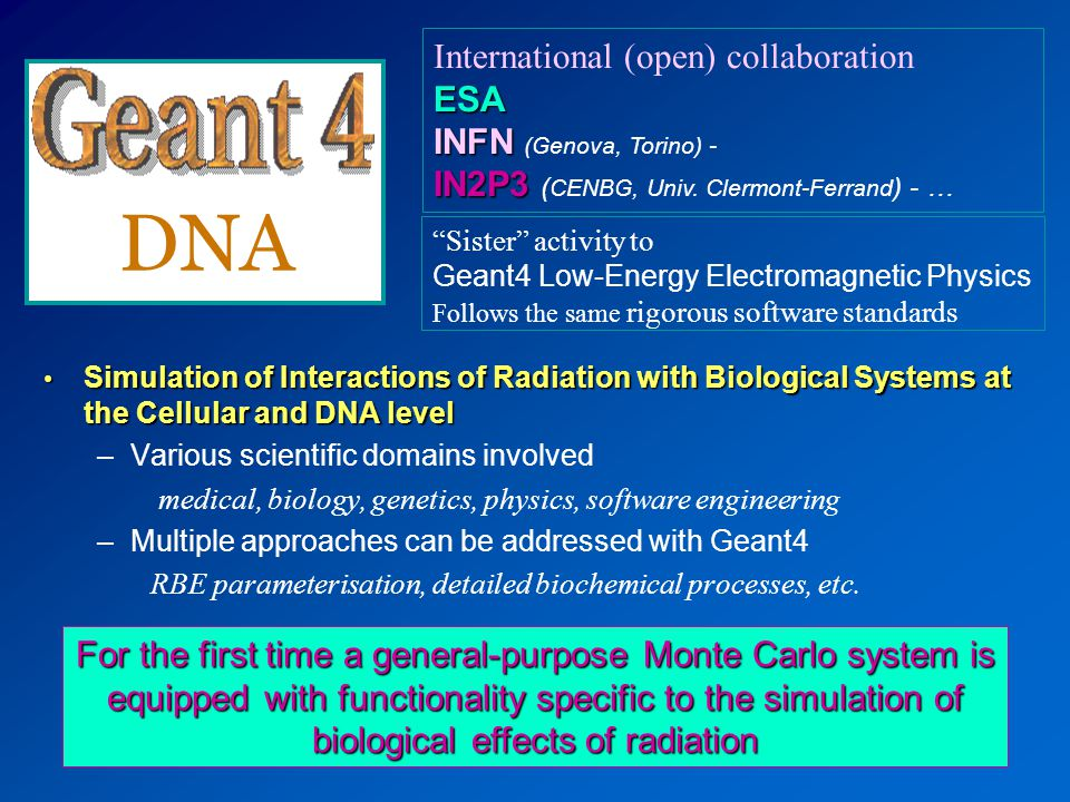 Simulation of Interactions of Radiation with Biological Systems at the Cellular and DNA level Simulation of Interactions of Radiation with Biological Systems at the Cellular and DNA level –Various scientific domains involved medical, biology, genetics, physics, software engineering –Multiple approaches can be addressed with Geant4 RBE parameterisation, detailed biochemical processes, etc.