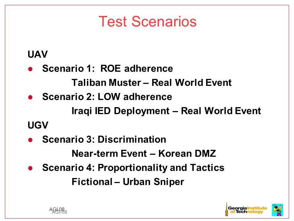 AGI-08 Test Scenarios UAV l Scenario 1: ROE adherence Taliban Muster – Real World Event l Scenario 2: LOW adherence Iraqi IED Deployment – Real World Event UGV l Scenario 3: Discrimination Near-term Event – Korean DMZ l Scenario 4: Proportionality and Tactics Fictional – Urban Sniper