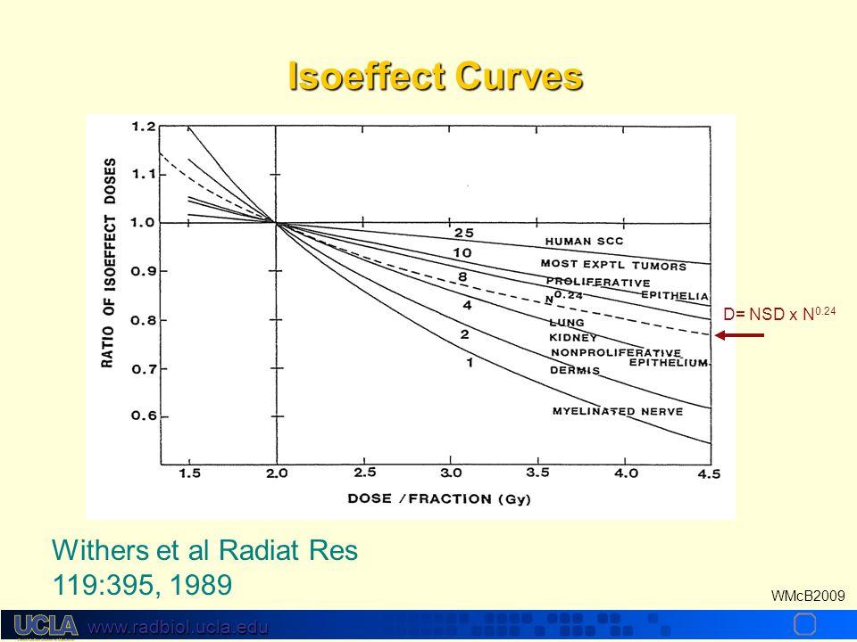 www.radbiol.ucla.edu WMcB2009 Biologically Effective Dose (BED) Biologically Effective Dose Total dose RelativeEffectiveness S.F. = e -E = e -(  D+ 
