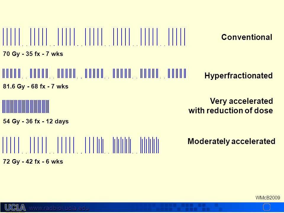 www.radbiol.ucla.edu WMcB2009 Definitions Accelerated fractionationAccelerated fractionation –Shorter overall treatment time –Dose per fraction of 1.8