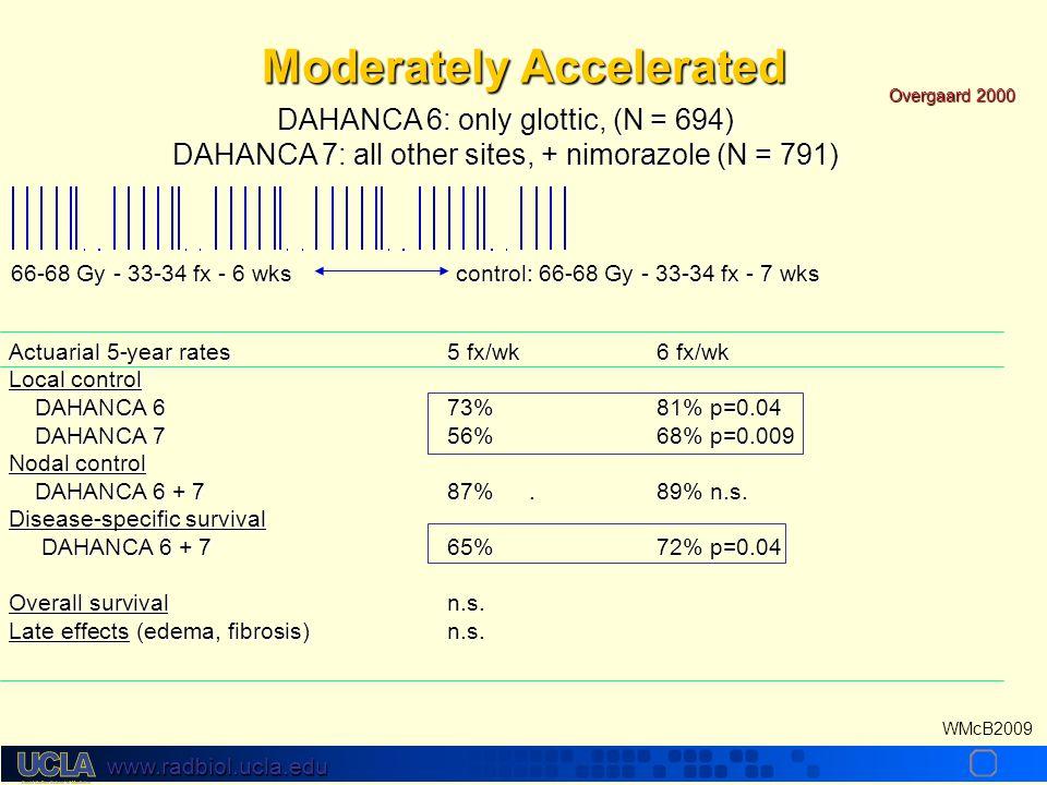 www.radbiol.ucla.edu WMcB2009 54 Gy - 36 fx - 12 days control: 66 Gy - 33 fx - 6.5 wks CHART: Morbidity Dische 1997 Moderate/severe subcutaneous fibro