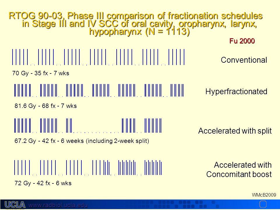 www.radbiol.ucla.edu WMcB2009 CAIR: two schedules of continuous 7 days / week with different dose per fraction Maciejewski 1996, Skladowski 2000 Treat