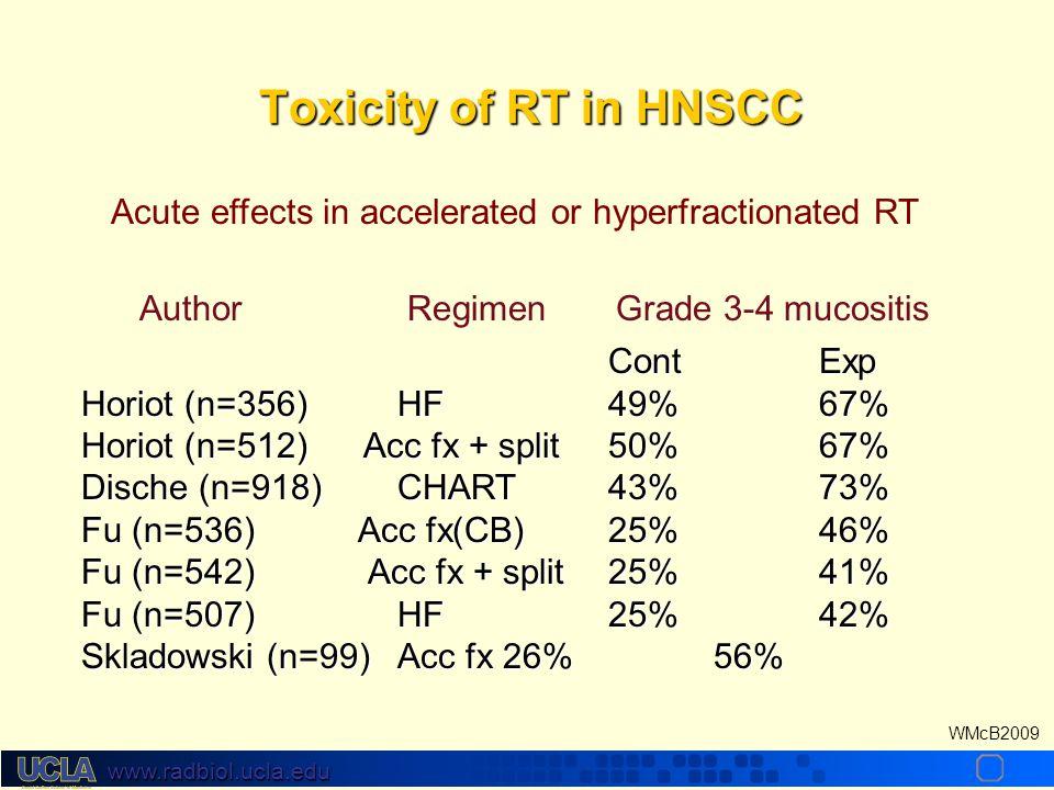 www.radbiol.ucla.edu WMcB2009 RTOG 90-03, adverse effects Maximum toxicityConventionalHyperfractConcomAcc + per patientboostsplit Grade 1 15%4%4%7% Gr