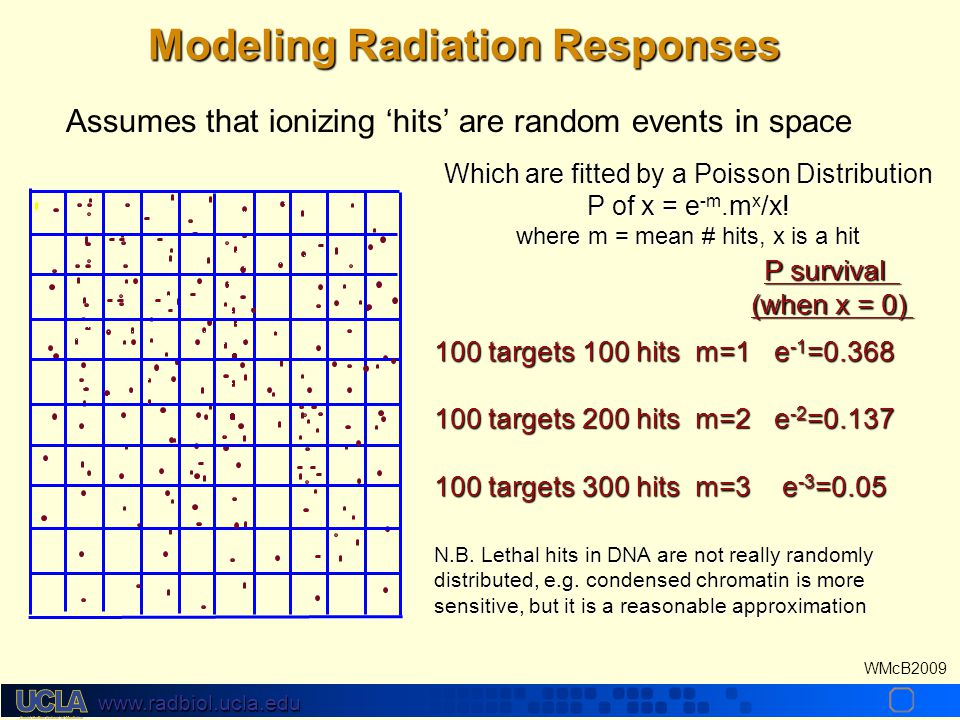 www.radbiol.ucla.edu WMcB2009 Which are fitted by a Poisson Distribution P of x = e -m.m x /x.