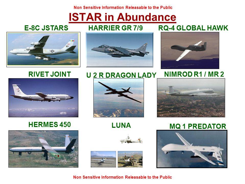 Non Sensitive Information Releasable to the Public ISTAR in Abundance E-8C JSTARSRQ-4 GLOBAL HAWK RIVET JOINTNIMROD R1 / MR 2 HERMES 450 MQ 1 PREDATOR HARRIER GR 7/9 U 2 R DRAGON LADY LUNA