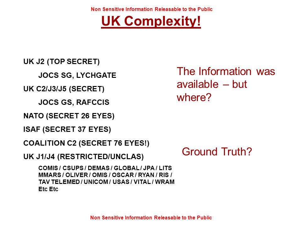 Non Sensitive Information Releasable to the Public UK J2 (TOP SECRET) JOCS SG, LYCHGATE UK C2/J3/J5 (SECRET) JOCS GS, RAFCCIS NATO (SECRET 26 EYES) ISAF (SECRET 37 EYES) COALITION C2 (SECRET 76 EYES!) UK J1/J4 (RESTRICTED/UNCLAS) COMIS / CSUPS / DEMAS / GLOBAL / JPA / LITS MMARS / OLIVER / OMIS / OSCAR / RYAN / RIS / TAV TELEMED / UNICOM / USAS / VITAL / WRAM Etc Etc UK Complexity.