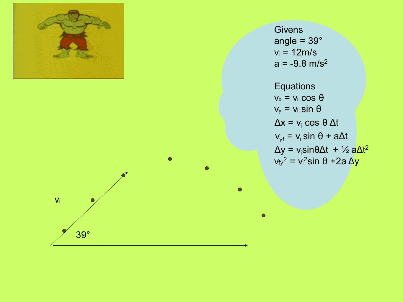 39° vivi Givens angle = 39° v i = 12m/s a = -9.8 m/s 2 Equations v x = v i cos θ v y = v i sin θ Δx = v i cos θ Δt v yf = v i sin θ + aΔt Δy = v i sinθΔt + ½ aΔt 2 v fy 2 = v i 2 sin θ +2a Δy