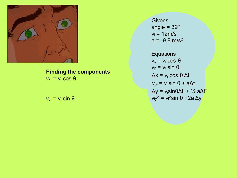 Finding the components v xi = v i cos θ v yi = v i sin θ Givens angle = 39° v i = 12m/s a = -9.8 m/s 2 Equations v x = v i cos θ v y = v i sin θ Δx = v i cos θ Δt v yf = v i sin θ + aΔt Δy = v i sinθΔt + ½ aΔt 2 v fy 2 = v i 2 sin θ +2a Δy