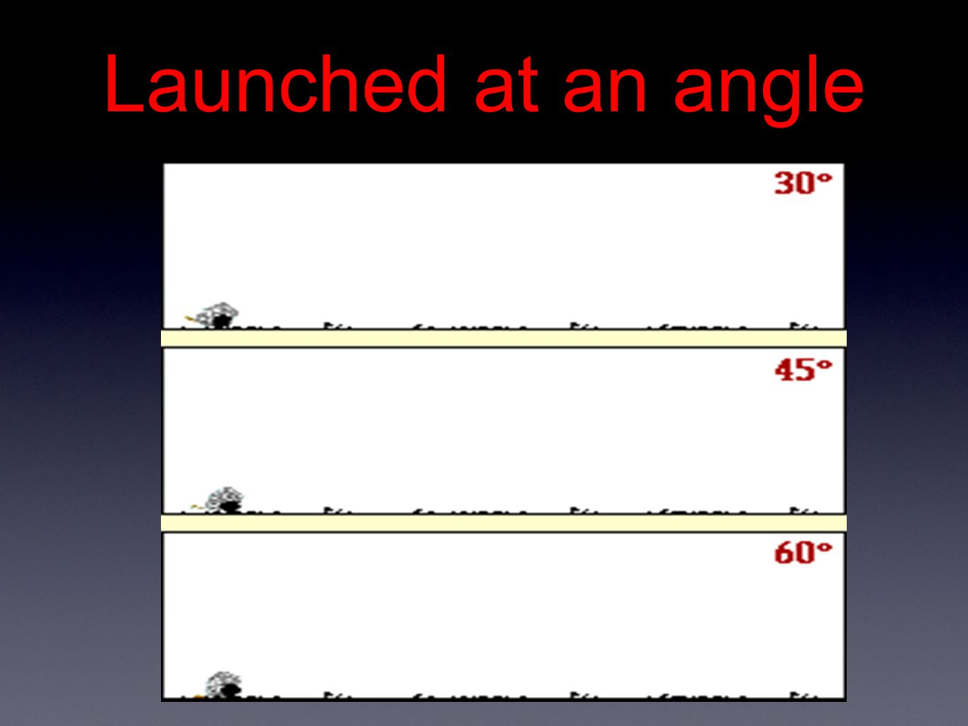 Launched at an angle