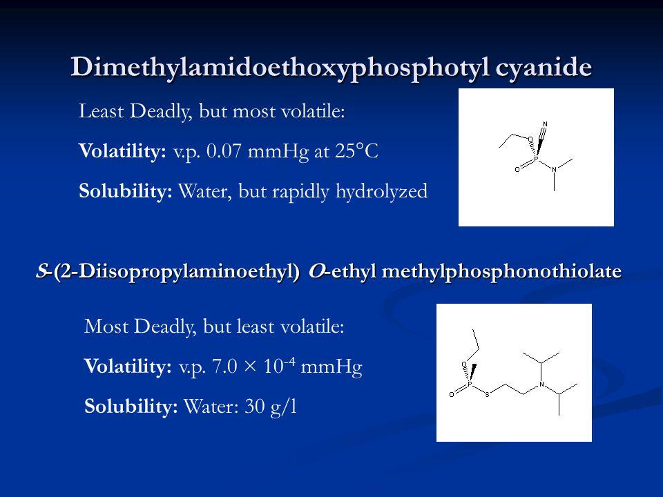 Dimethylamidoethoxyphosphotyl cyanide Least Deadly, but most volatile: Volatility: v.p.