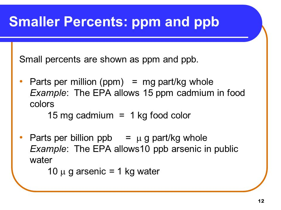 12 Smaller Percents: ppm and ppb Small percents are shown as ppm and ppb.