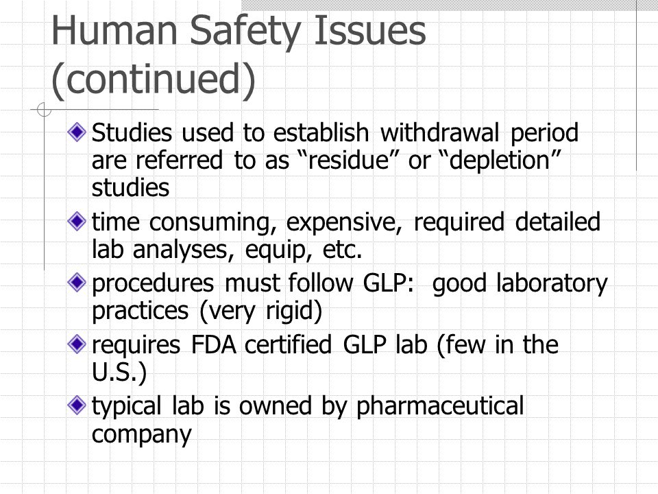 Human Safety Issues (continued) Studies used to establish withdrawal period are referred to as residue or depletion studies time consuming, expensive, required detailed lab analyses, equip, etc.