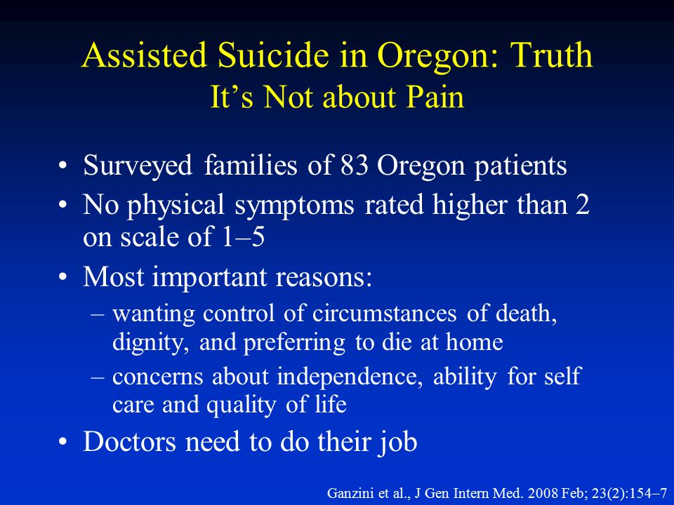 Assisted Suicide in Oregon: Truth It's Not about Pain Surveyed families of 83 Oregon patients No physical symptoms rated higher than 2 on scale of 1–5