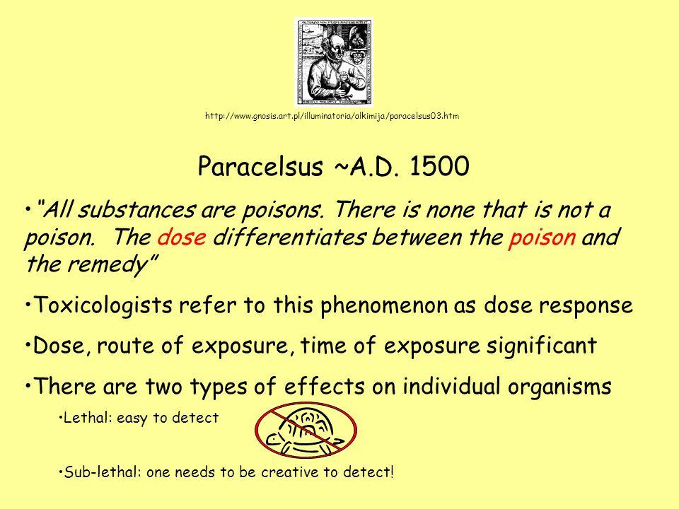 Paracelsus ~A.D.1500 All substances are poisons.