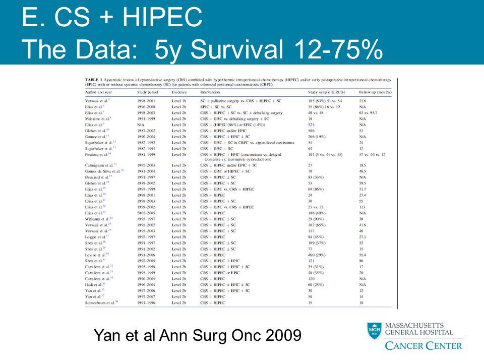 E. CS + HIPEC The Data: 5y Survival 12-75% Yan et al Ann Surg Onc 2009