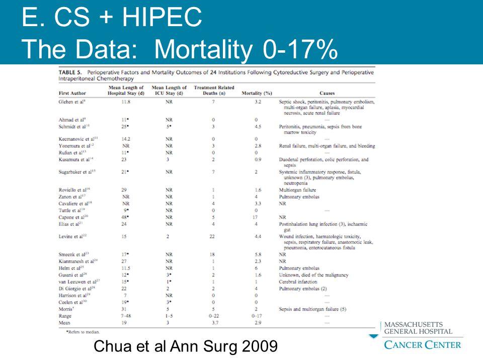 E. CS + HIPEC The Data: Mortality 0-17% Chua et al Ann Surg 2009
