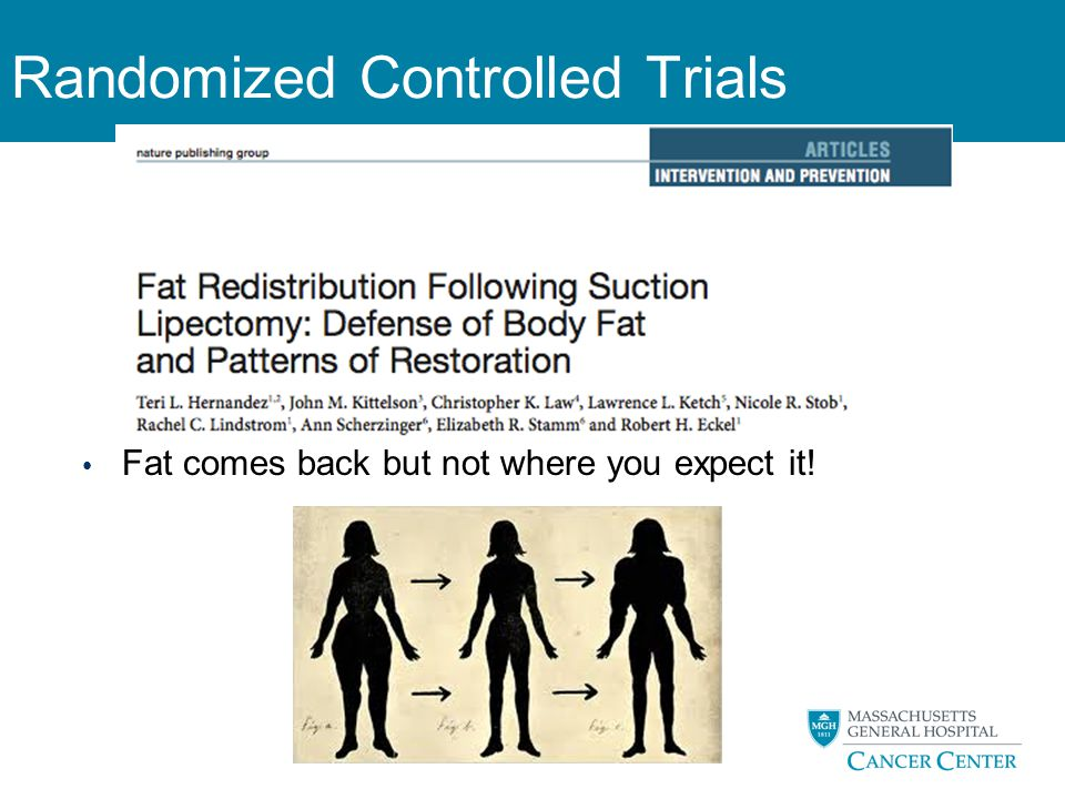 Randomized Controlled Trials Fat comes back but not where you expect it!