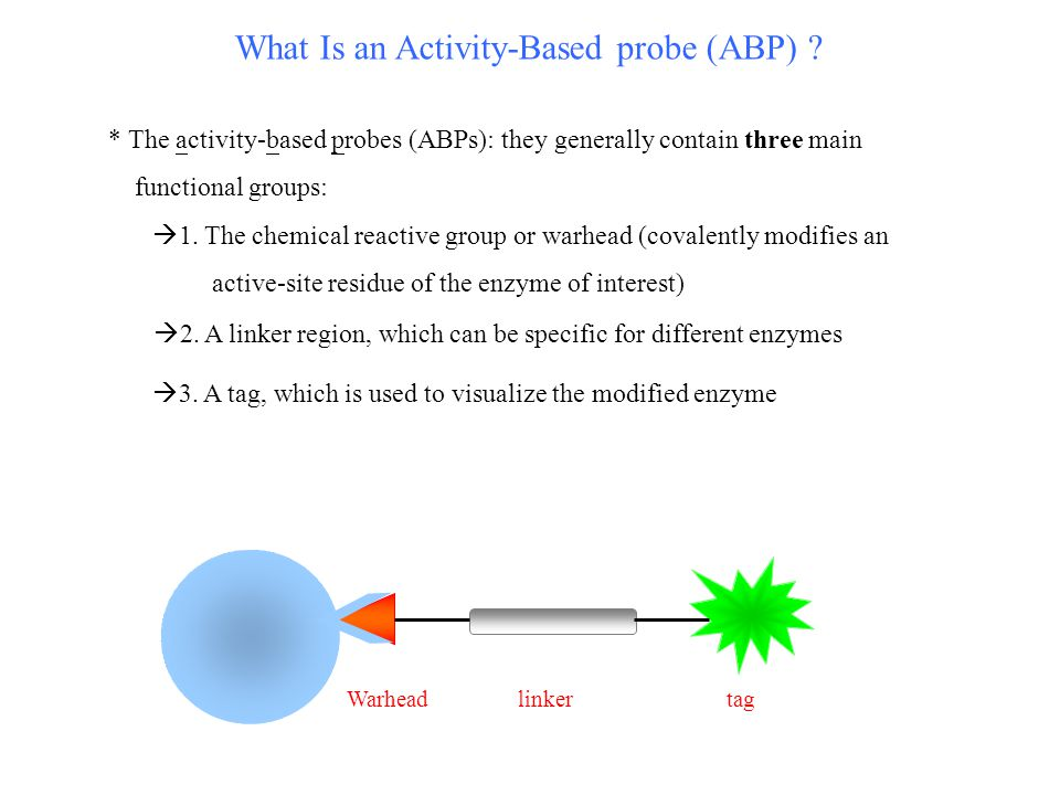Profiling Metalloproteases Activities by ABPP-MudPIT ABPP-MudPIT : Activity-Based Protein Profiling with Multidimensional Protein Identification Technology  For enhancement of resolution and sensitivity MudPIT Nat.