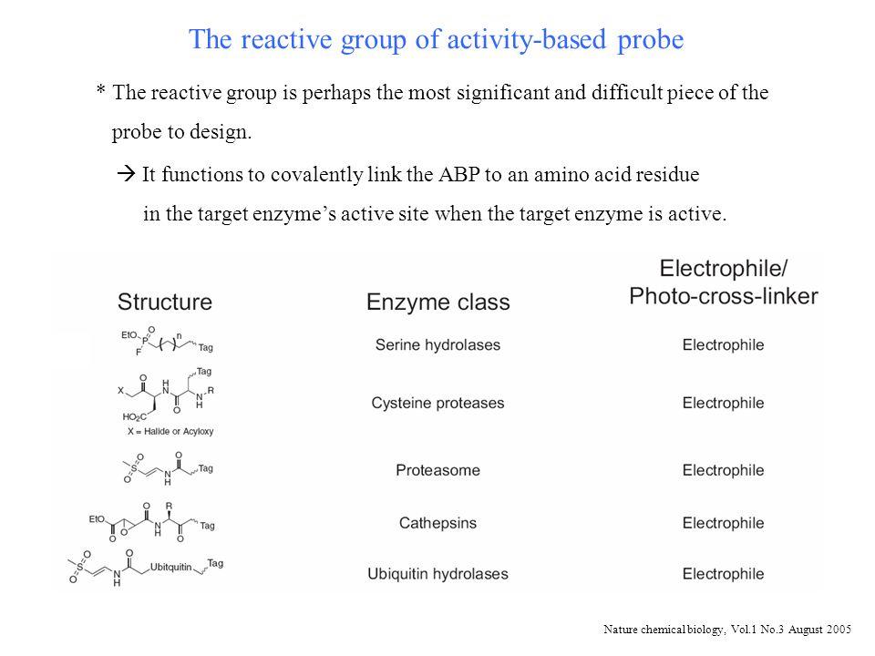 For cysteine protease : Acyloxy methyl ketone (AOMK) group AOMK