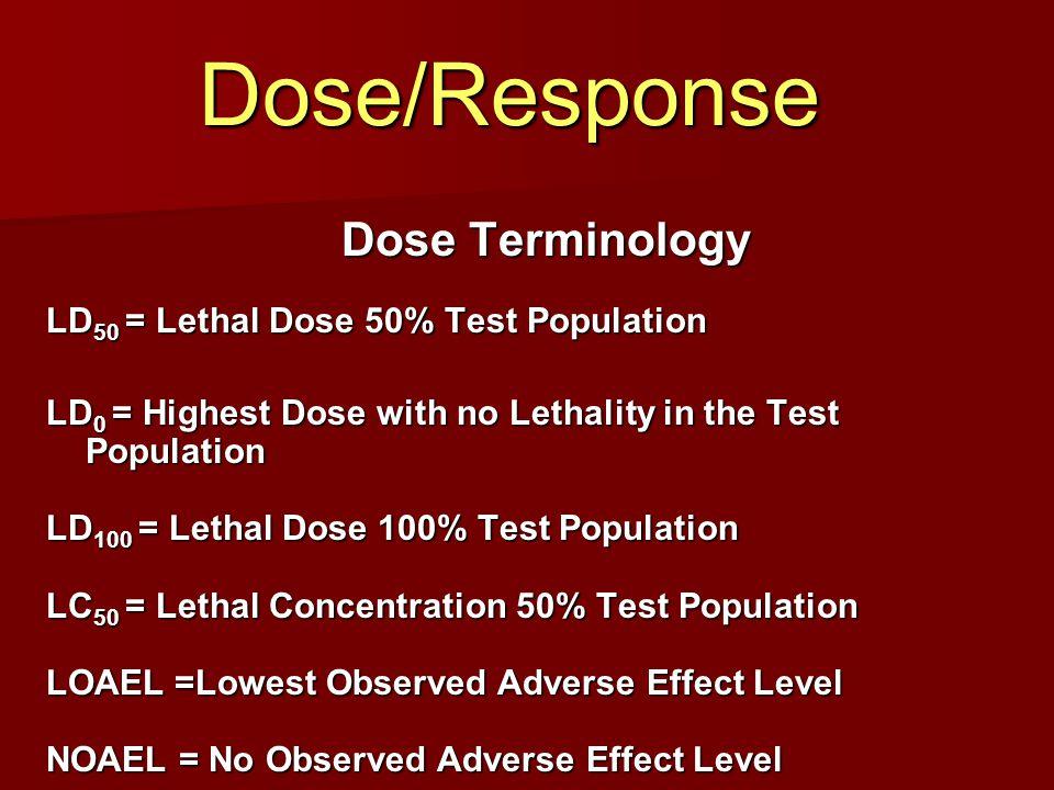 Pesticides CHCs Dieldrin DDT