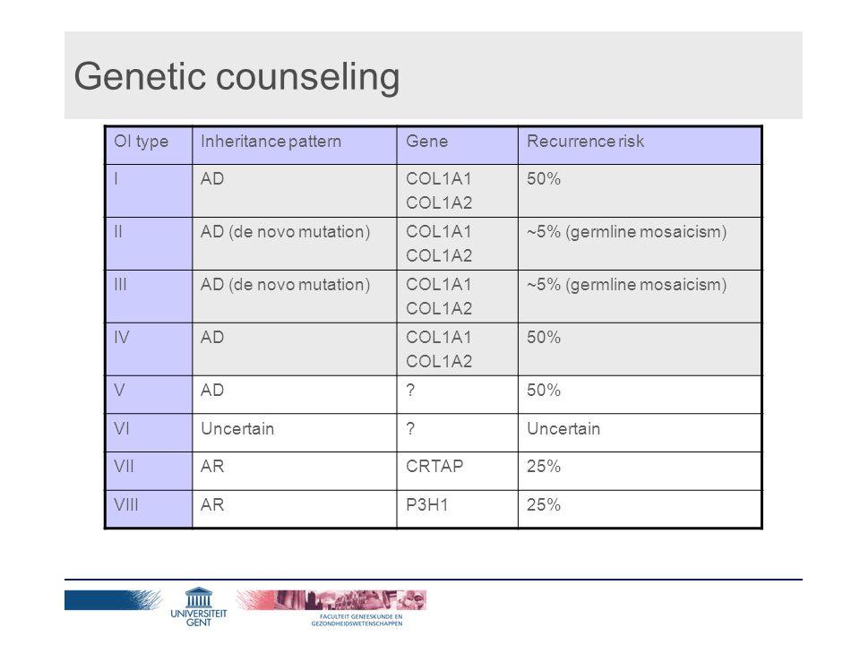 Genetic counseling OI typeInheritance patternGeneRecurrence risk IADCOL1A1 COL1A2 50% IIAD (de novo mutation)COL1A1 COL1A2 ~5% (germline mosaicism) IIIAD (de novo mutation)COL1A1 COL1A2 ~5% (germline mosaicism) IVADCOL1A1 COL1A2 50% VAD?50% VIUncertain.