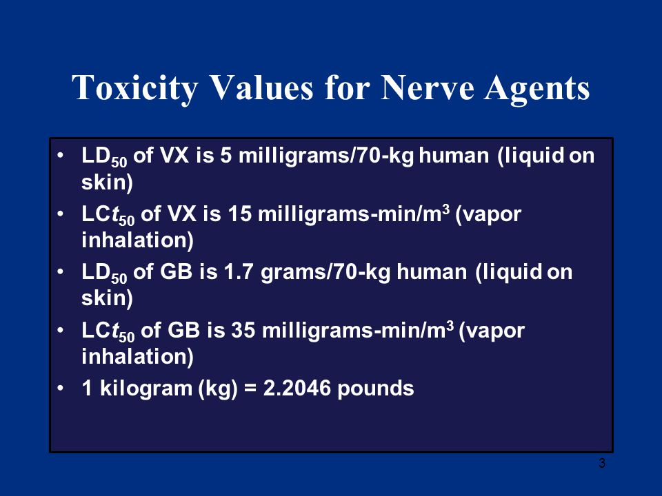 3 Toxicity Values for Nerve Agents LD 50 of VX is 5 milligrams/70-kg human (liquid on skin) LCt 50 of VX is 15 milligrams-min/m 3 (vapor inhalation) LD 50 of GB is 1.7 grams/70-kg human (liquid on skin) LCt 50 of GB is 35 milligrams-min/m 3 (vapor inhalation) 1 kilogram (kg) = 2.2046 pounds