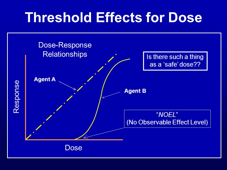 "Threshold Effects for Dose Is there such a thing as a 'safe' dose?? Agent A Agent B Dose Response ""NOEL"" (No Observable Effect Level) Dose-Response Re"
